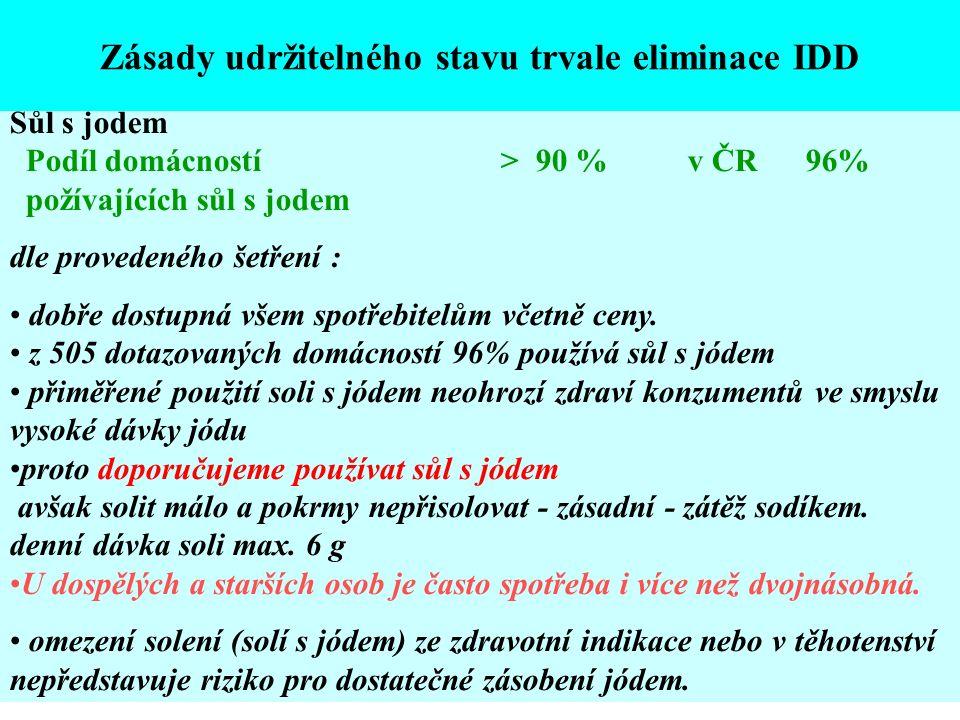 Sůl s jodem Podíl domácností > 90 % v ČR 96% požívajících sůl s jodem dle provedeného šetření : dobře dostupná všem spotřebitelům včetně ceny. z 505 d