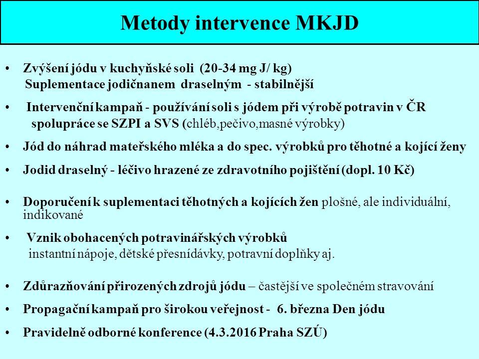 Zvýšení jódu v kuchyňské soli (20-34 mg J/ kg) Suplementace jodičnanem draselným - stabilnější Intervenční kampaň - používání soli s jódem při výrobě potravin v ČR spolupráce se SZPI a SVS (chléb,pečivo,masné výrobky) Jód do náhrad mateřského mléka a do spec.