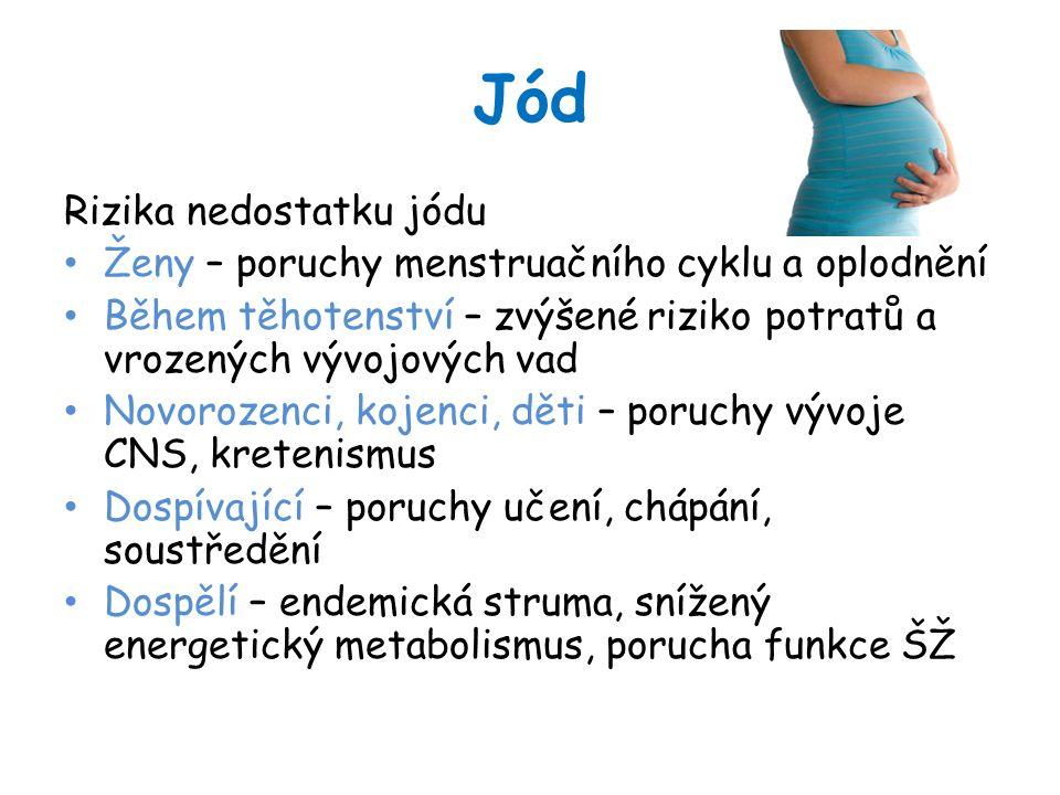 Jód Rizika nedostatku jódu Ženy – poruchy menstruačního cyklu a oplodnění Během těhotenství – zvýšené riziko potratů a vrozených vývojových vad Novorozenci, kojenci, děti – poruchy vývoje CNS, kretenismus Dospívající – poruchy učení, chápání, soustředění Dospělí – endemická struma, snížený energetický metabolismus, porucha funkce ŠŽ