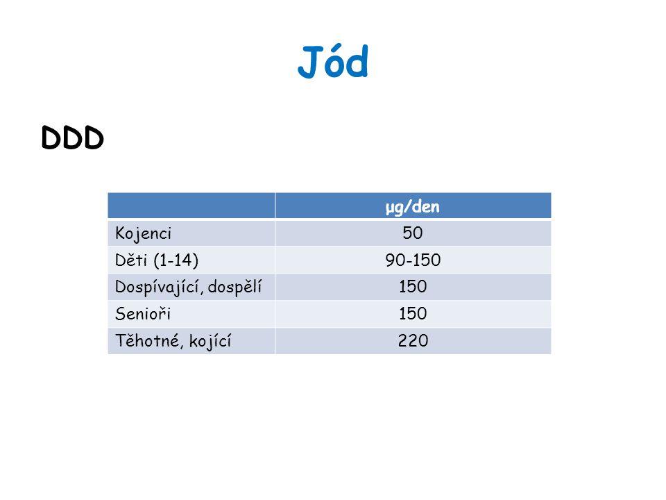 Jód DDD μg/den Kojenci50 Děti (1-14)90-150 Dospívající, dospělí150 Senioři150 Těhotné, kojící220