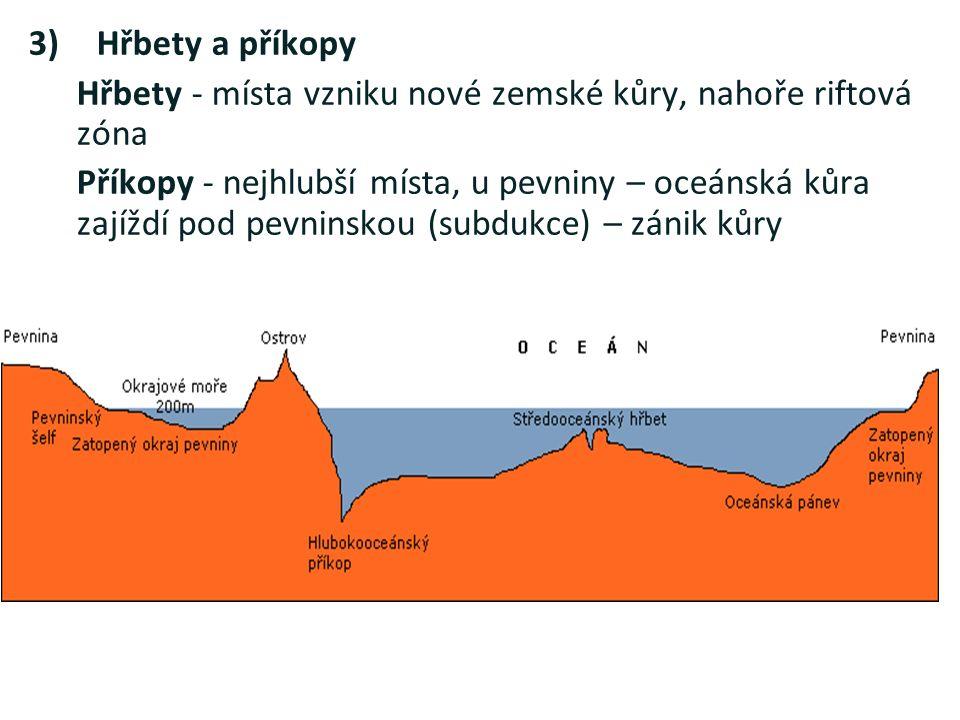 3)Hřbety a příkopy Hřbety - místa vzniku nové zemské kůry, nahoře riftová zóna Příkopy - nejhlubší místa, u pevniny – oceánská kůra zajíždí pod pevninskou (subdukce) – zánik kůry
