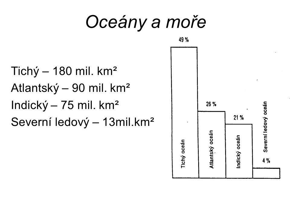 Oceány a moře Tichý – 180 mil. km² Atlantský – 90 mil.