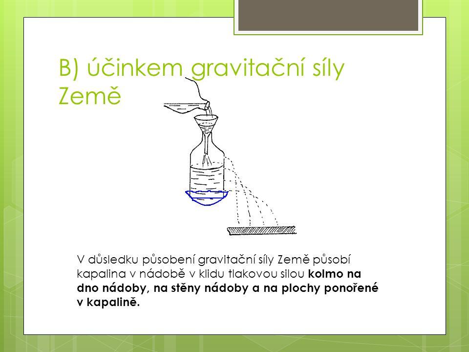 B) účinkem gravitační síly Země V důsledku působení gravitační síly Země působí kapalina v nádobě v klidu tlakovou silou kolmo na dno nádoby, na stěny nádoby a na plochy ponořené v kapalině.