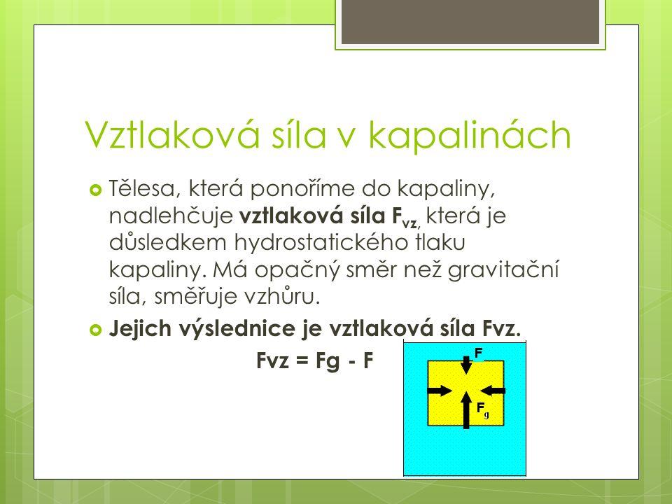 Vztlaková síla v kapalinách  Tělesa, která ponoříme do kapaliny, nadlehčuje vztlaková síla F vz, která je důsledkem hydrostatického tlaku kapaliny.
