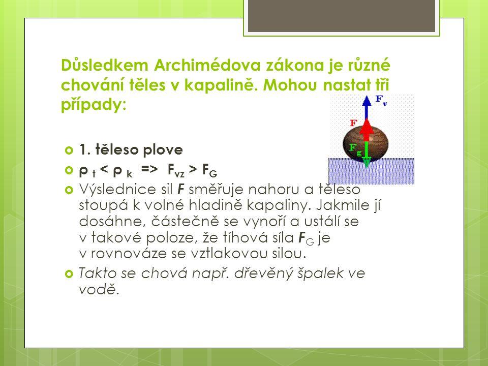 Důsledkem Archimédova zákona je různé chování těles v kapalině.