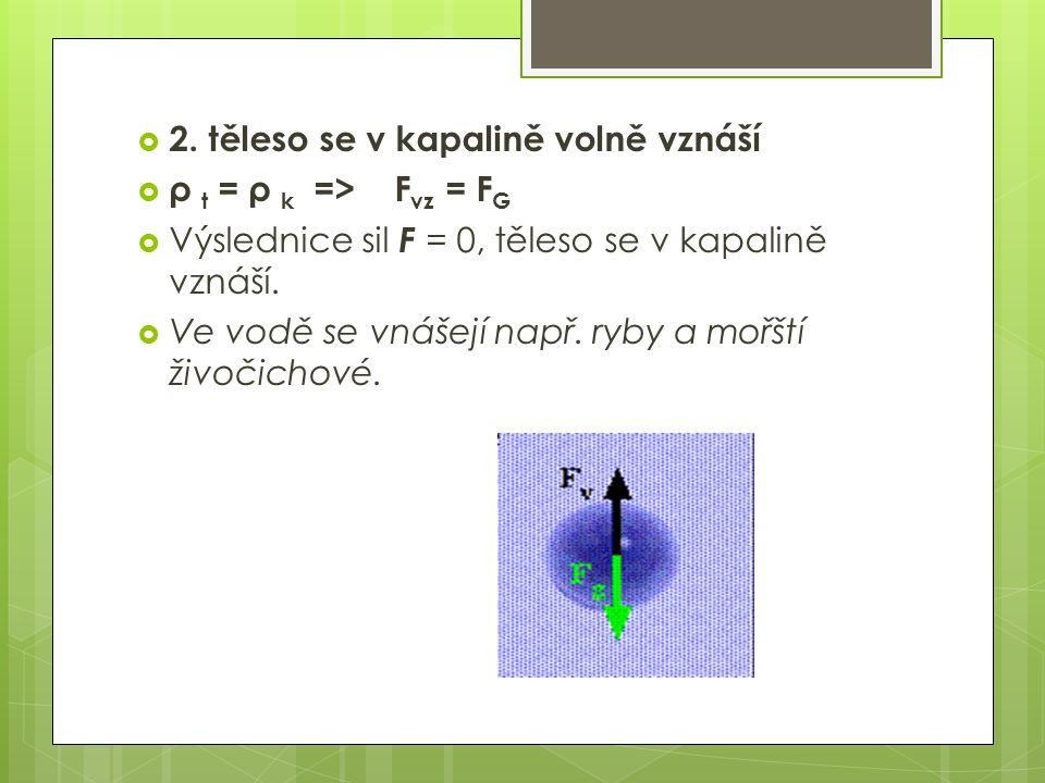  2. těleso se v kapalině volně vznáší  ρ t = ρ k => F vz = F G  Výslednice sil F = 0, těleso se v kapalině vznáší.  Ve vodě se vnášejí např. ryby