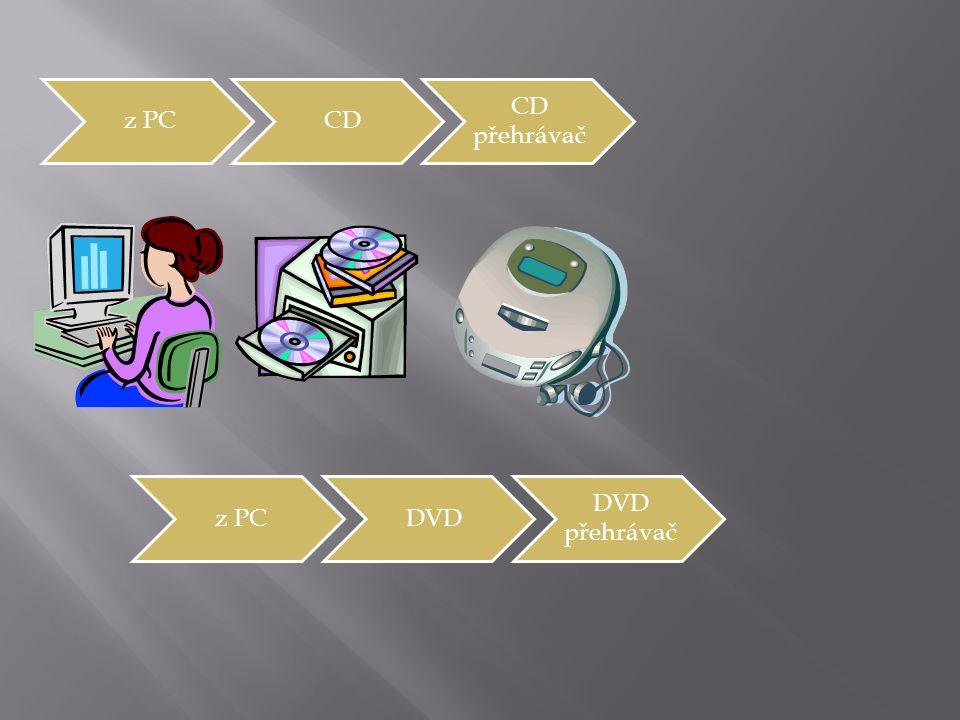 z PC CD CD přehrávač z PC DVD DVD přehrávač