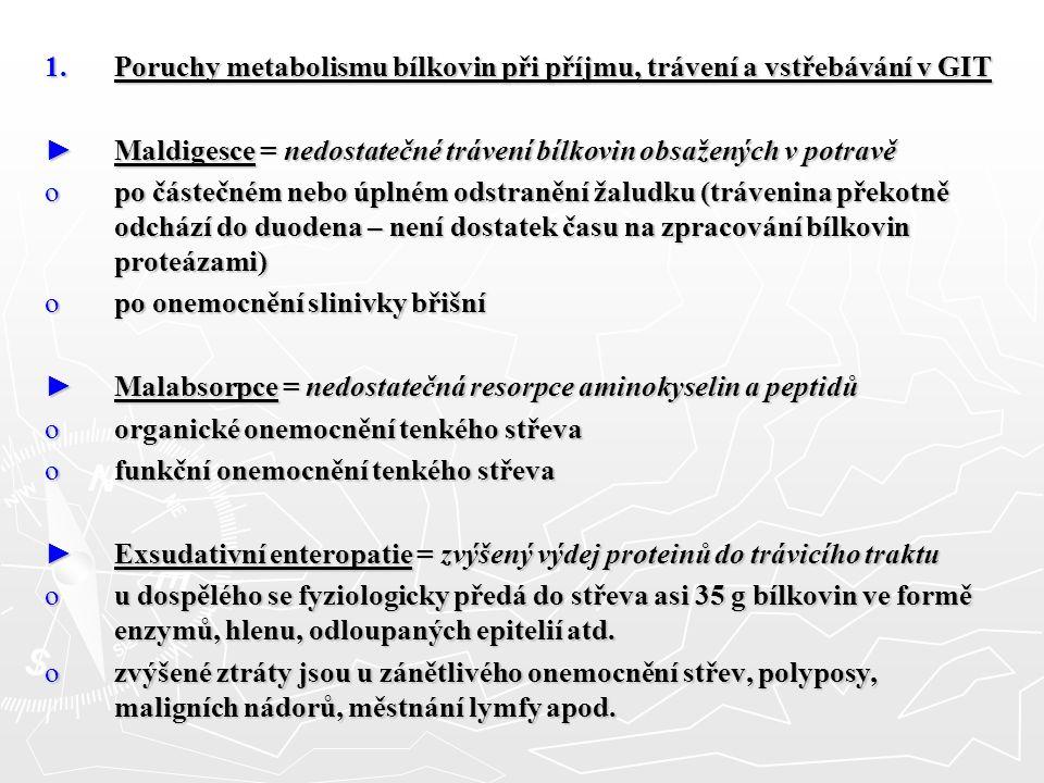 1.Poruchy metabolismu bílkovin při příjmu, trávení a vstřebávání v GIT ► Maldigesce = nedostatečné trávení bílkovin obsažených v potravě opo částečném