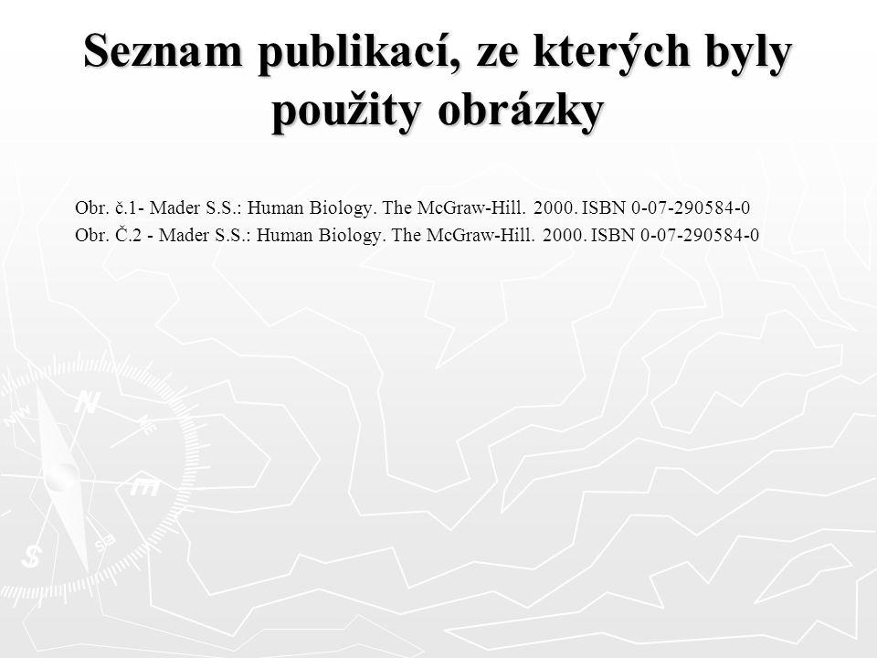 Seznam publikací, ze kterých byly použity obrázky Obr. č.1- Mader S.S.: Human Biology. The McGraw-Hill. 2000. ISBN 0-07-290584-0 Obr. Č.2 - Mader S.S.