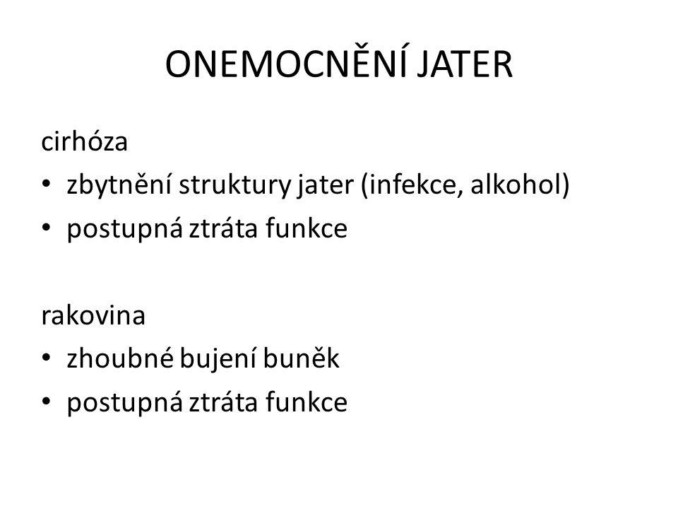 ONEMOCNĚNÍ JATER cirhóza zbytnění struktury jater (infekce, alkohol) postupná ztráta funkce rakovina zhoubné bujení buněk postupná ztráta funkce