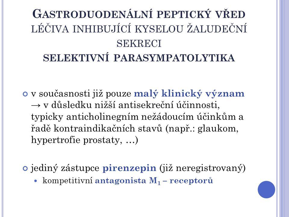 G ASTRODUODENÁLNÍ PEPTICKÝ VŘED LÉČIVA INHIBUJÍCÍ KYSELOU ŽALUDEČNÍ SEKRECI SELEKTIVNÍ PARASYMPATOLYTIKA v současnosti již pouze malý klinický význam → v důsledku nižší antisekreční účinnosti, typicky anticholinegním nežádoucím účinkům a řadě kontraindikačních stavů (např.: glaukom, hypertrofie prostaty, …) jediný zástupce pirenzepin (již neregistrovaný) kompetitivní antagonista M 1 – receptorů