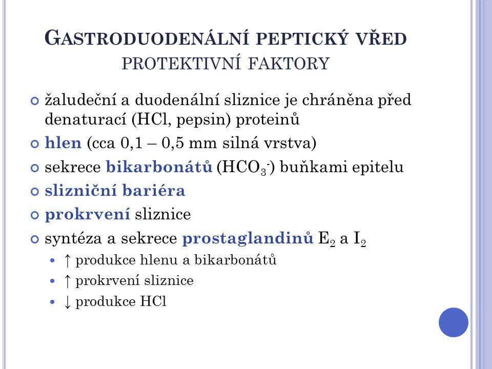 G ASTRODUODENÁLNÍ PEPTICKÝ VŘED PROTEKTIVNÍ FAKTORY žaludeční a duodenální sliznice je chráněna před denaturací (HCl, pepsin) proteinů hlen (cca 0,1 – 0,5 mm silná vrstva) sekrece bikarbonátů (HCO 3 - ) buňkami epitelu slizniční bariéra prokrvení sliznice syntéza a sekrece prostaglandinů E 2 a I 2 ↑ produkce hlenu a bikarbonátů ↑ prokrvení sliznice ↓ produkce HCl
