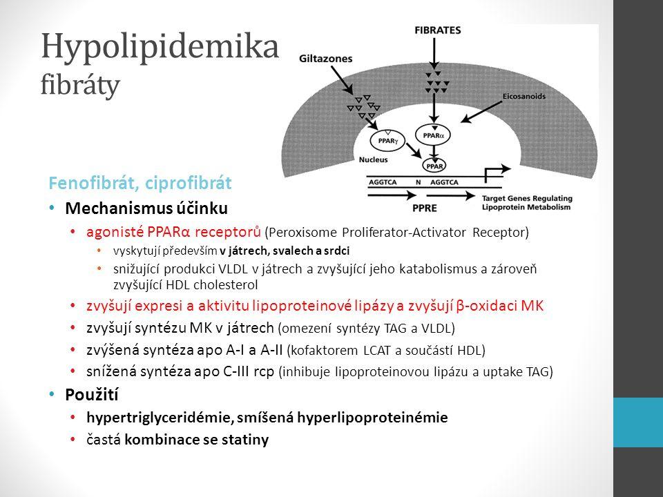 Hypolipidemika fibráty Fenofibrát, ciprofibrát Mechanismus účinku agonisté PPARα receptorů (Peroxisome Proliferator-Activator Receptor) vyskytují před