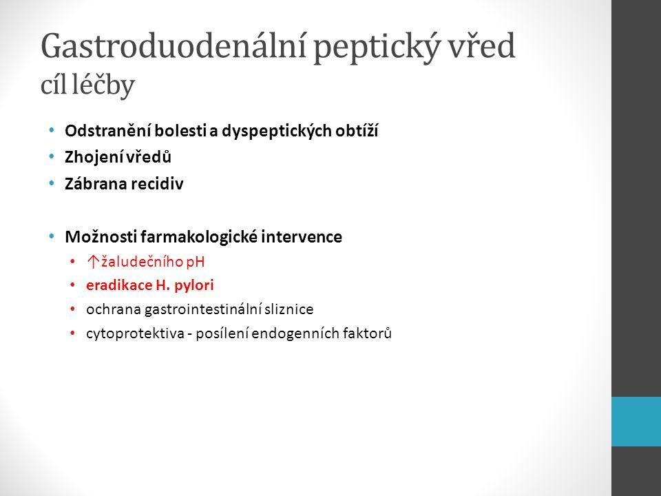 Gastroduodenální peptický vřed cíl léčby Odstranění bolesti a dyspeptických obtíží Zhojení vředů Zábrana recidiv Možnosti farmakologické intervence ↑ž