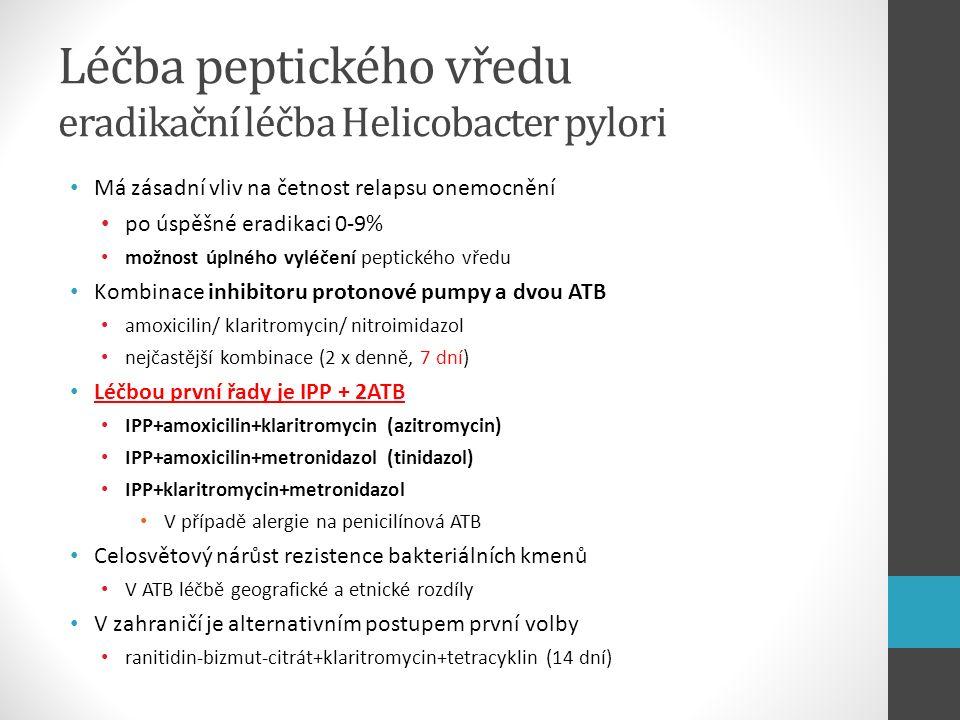 Léčba peptického vředu eradikační léčba Helicobacter pylori Má zásadní vliv na četnost relapsu onemocnění po úspěšné eradikaci 0-9% možnost úplného vy