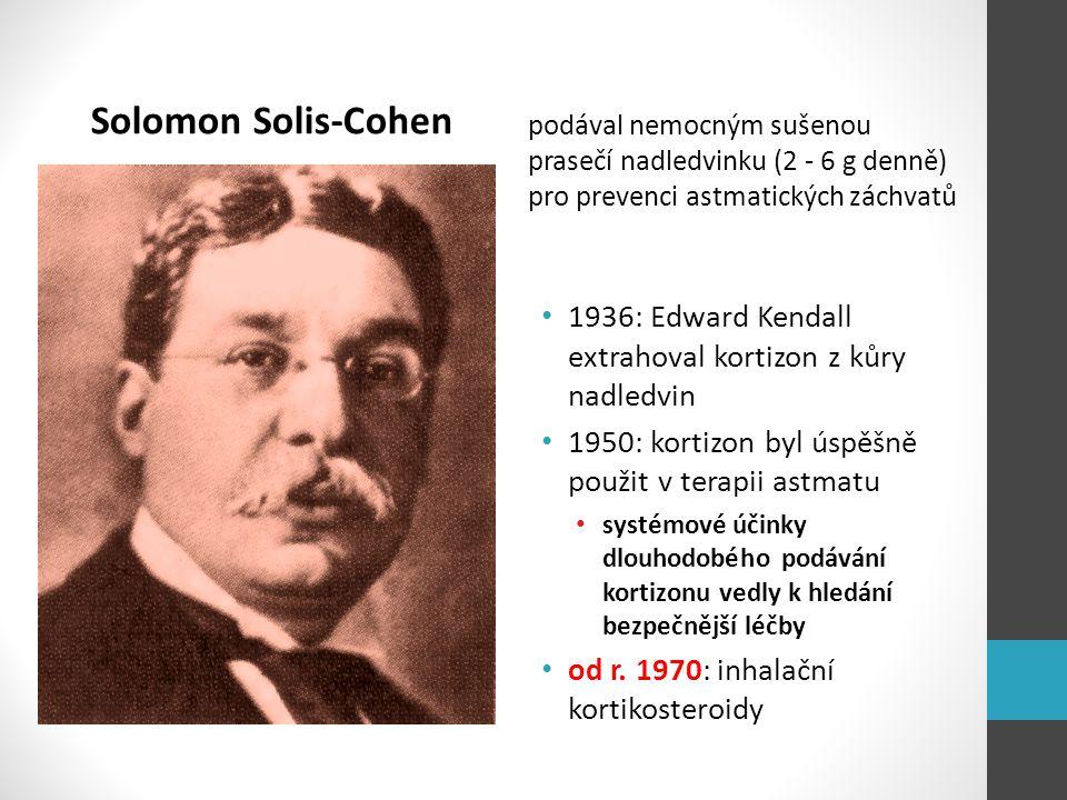 Solomon Solis-Cohen podával nemocným sušenou prasečí nadledvinku (2 - 6 g denně) pro prevenci astmatických záchvatů 1936: Edward Kendall extrahoval ko
