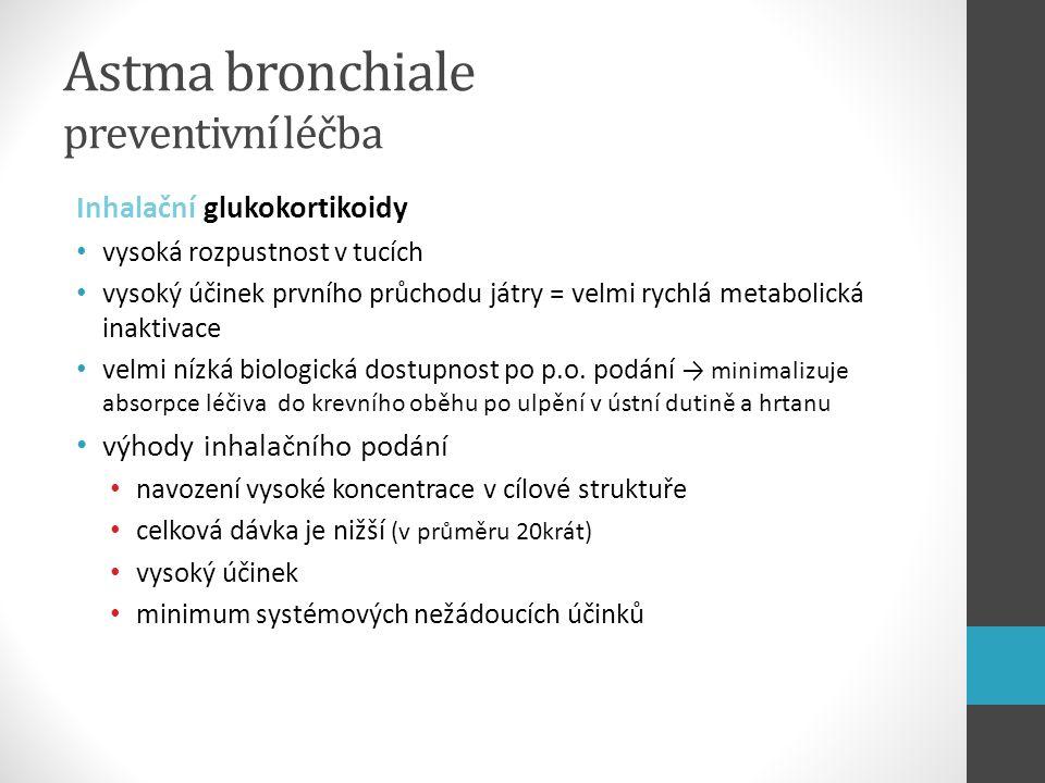Astma bronchiale preventivní léčba Inhalační glukokortikoidy vysoká rozpustnost v tucích vysoký účinek prvního průchodu játry = velmi rychlá metabolic