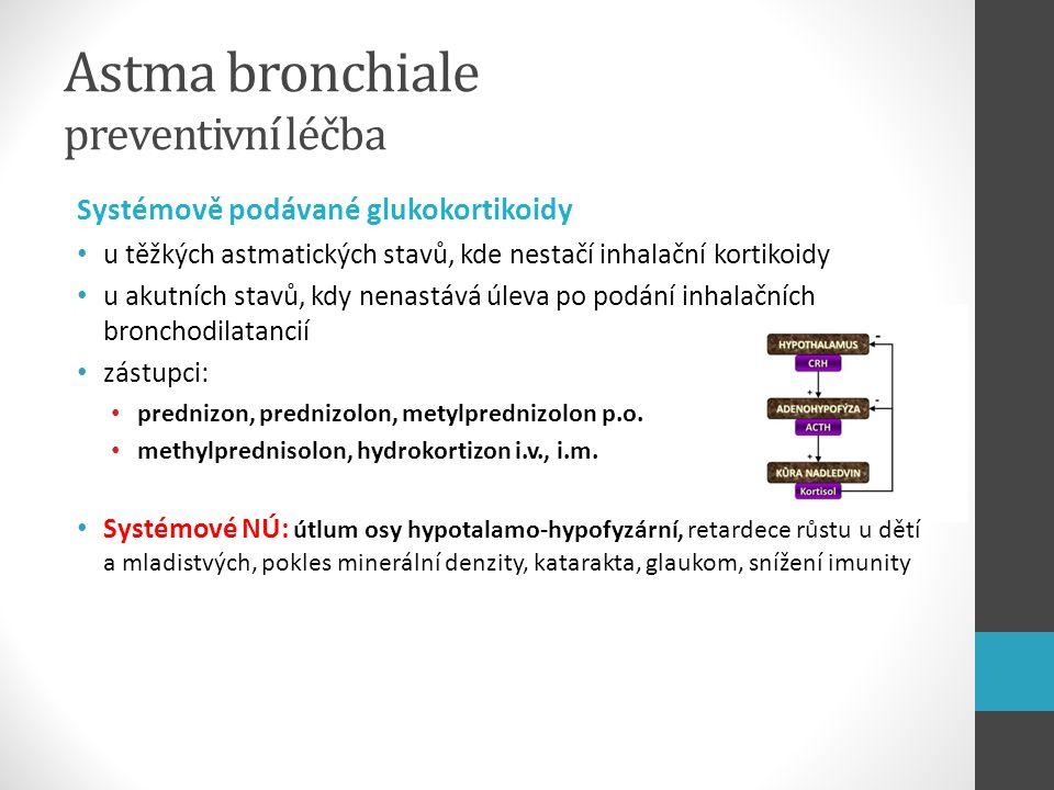 Astma bronchiale preventivní léčba Systémově podávané glukokortikoidy u těžkých astmatických stavů, kde nestačí inhalační kortikoidy u akutních stavů,