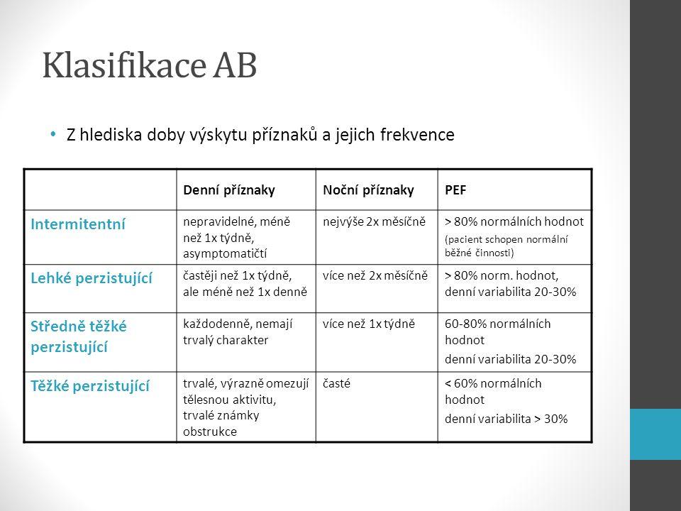 Klasifikace AB Denní příznakyNoční příznakyPEF Intermitentní nepravidelné, méně než 1x týdně, asymptomatičtí nejvýše 2x měsíčně> 80% normálních hodnot