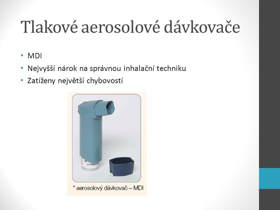 Tlakové aerosolové dávkovače MDI Nejvyšší nárok na správnou inhalační techniku Zatíženy největší chybovostí