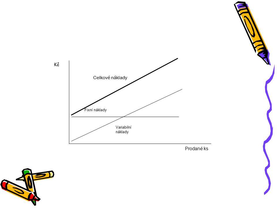 Prodané ks Fixní náklady Variabilní náklady Celkové náklady variabilní náklady (proměnlivé) - mění se s objemem produkce. Kč Celkové náklady