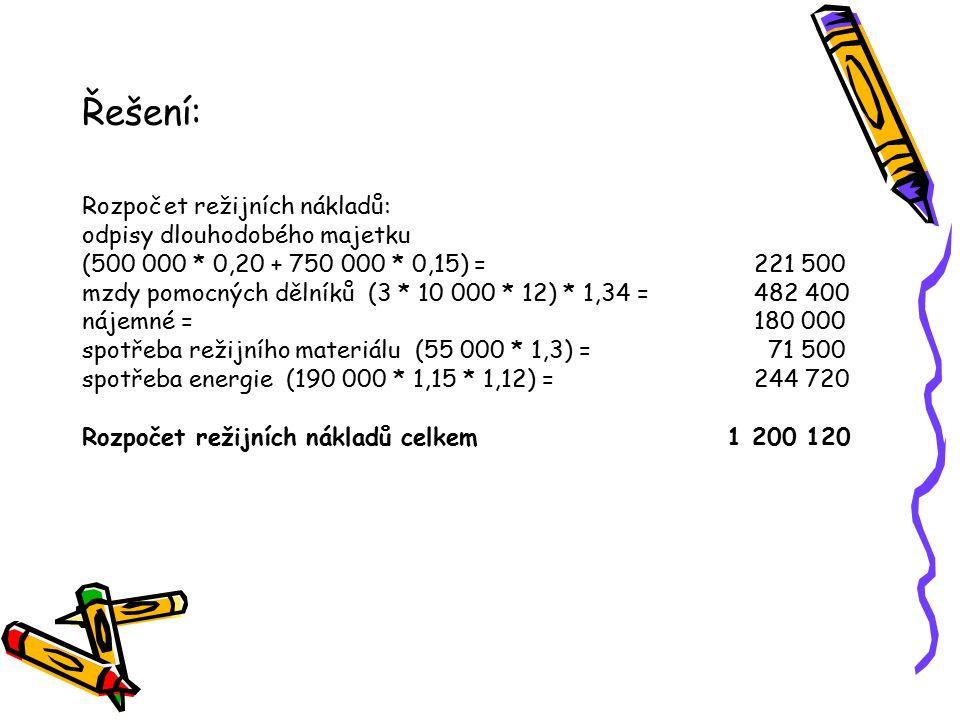 Řešení: Rozpočet režijních nákladů: odpisy dlouhodobého majetku (500 000 * 0,20 + 750 000 * 0,15) = 221 500 mzdy pomocných dělníků (3 * 10 000 * 12) * 1,34 =482 400 nájemné = 180 000 spotřeba režijního materiálu (55 000 * 1,3) = 71 500 spotřeba energie (190 000 * 1,15 * 1,12) = 244 720 Rozpočet režijních nákladů celkem 1 200 120