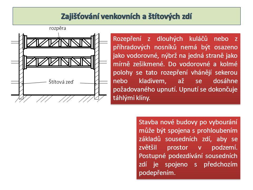 Rozepření z dlouhých kuláčů nebo z příhradových nosníků nemá být osazeno jako vodorovné, nýbrž na jedná straně jako mírně zešikmené. Do vodorovné a ko