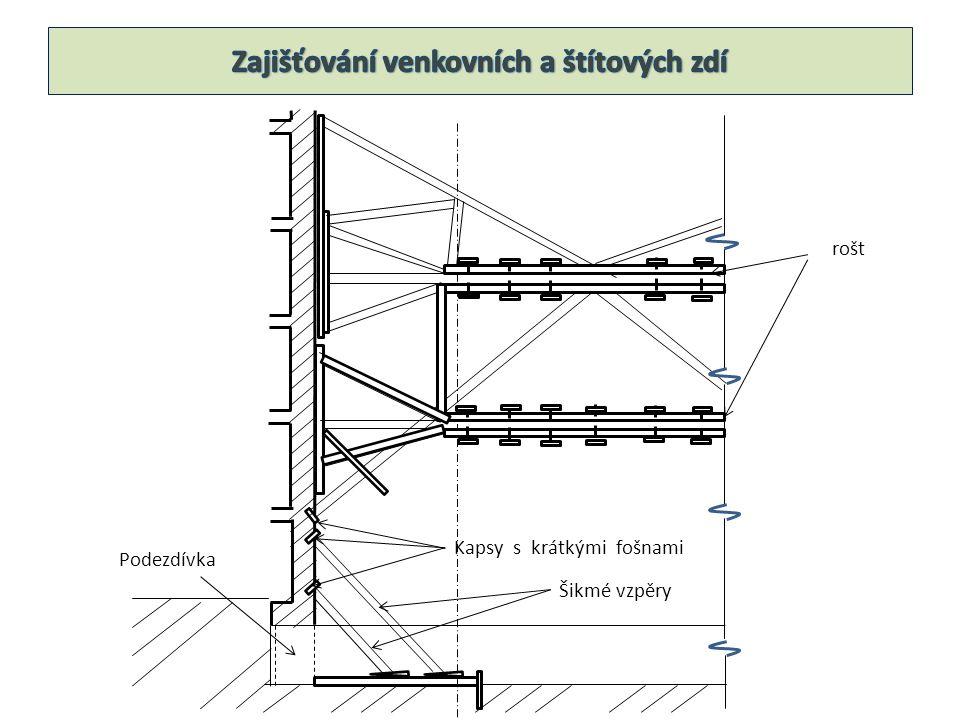 Zajištění štítových zdí – mezi dvěma řadovými domy v tzv.