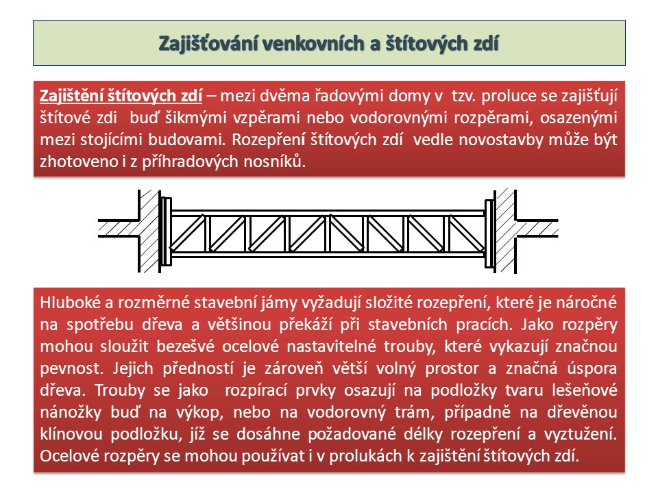 Zajištění štítových zdí – mezi dvěma řadovými domy v tzv. proluce se zajišťují štítové zdi buď šikmými vzpěrami nebo vodorovnými rozpěrami, osazenými
