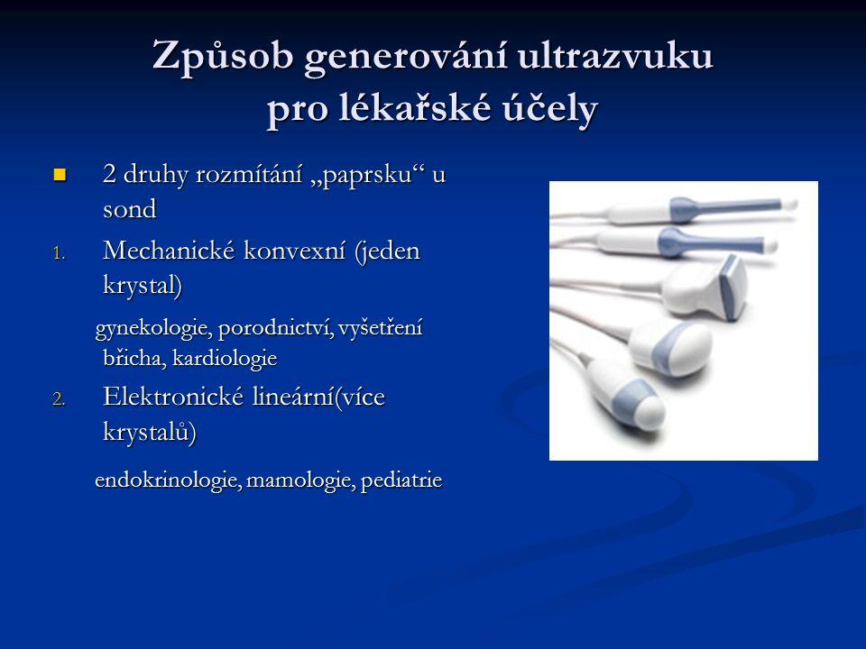 """Způsob generování ultrazvuku pro lékařské účely 2 druhy rozmítání """"paprsku u sond 2 druhy rozmítání """"paprsku u sond 1."""