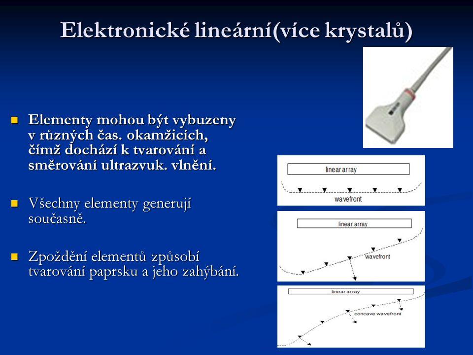 Elektronické lineární(více krystalů) Elementy mohou být vybuzeny v různých čas.