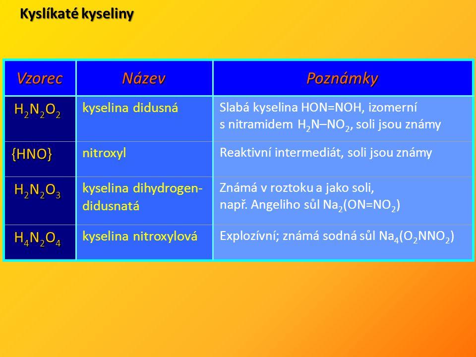 Kyslíkaté kyseliny VzorecNázevPoznámky H2N2O2H2N2O2H2N2O2H2N2O2 kyselina didusná Slabá kyselina HON=NOH, izomerní s nitramidem H 2 N–NO 2, soli jsou známy {HNO} nitroxyl Reaktivní intermediát, soli jsou známy H2N2O3H2N2O3H2N2O3H2N2O3 kyselina dihydrogen- didusnatá Známá v roztoku a jako soli, např.