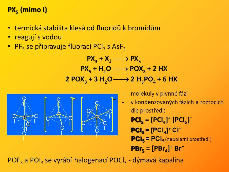 PX 5 (mimo I) termická stabilita klesá od fluoridů k bromidům reagují s vodou PF 5 se připravuje fluorací PCl 3 s AsF 3 PX 3 + X 2  PX 5 PX 5 + H 2 O  POX 3 + 2 HX 2 POX 3 + 3 H 2 O  2 H 3 PO 4 + 6 HX ClCl ClCl ClCl ClCl P + ClCl ClCl ClCl ClCl ClClClCl P – P ClCl ClCl ClCl ClCl ClCl ClCl -molekuly v plynné fázi -v kondenzovaných fázích a roztocích dle prostředí: PCl 5 PCl 5 = [PCl 4 ] + [PCl 6 ] – PCl 5 PCl 5 = [PCl 4 ] + Cl – PCl 5 PCl 5 = PCl 5 (nepolární prostředí) PBr 5 PBr 5 = [PBr 4 ] + Br – POF 3 a POI 3 se vyrábí halogenací POCl 3 - dýmavá kapalina