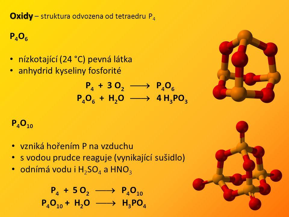 P 4 O 10 vzniká hořením P na vzduchu s vodou prudce reaguje (vynikající sušidlo) odnímá vodu i H 2 SO 4 a HNO 3 P 4 + 3 O 2  P 4 O 6 P 4 O 6 + H 2 O  4 H 3 PO 3 P 4 + 5 O 2  P 4 O 10 P 4 O 10 + H 2 O  H 3 PO 4 Oxidy Oxidy – struktura odvozena od tetraedru P 4 P 4 O 6 nízkotající (24 °C) pevná látka anhydrid kyseliny fosforité