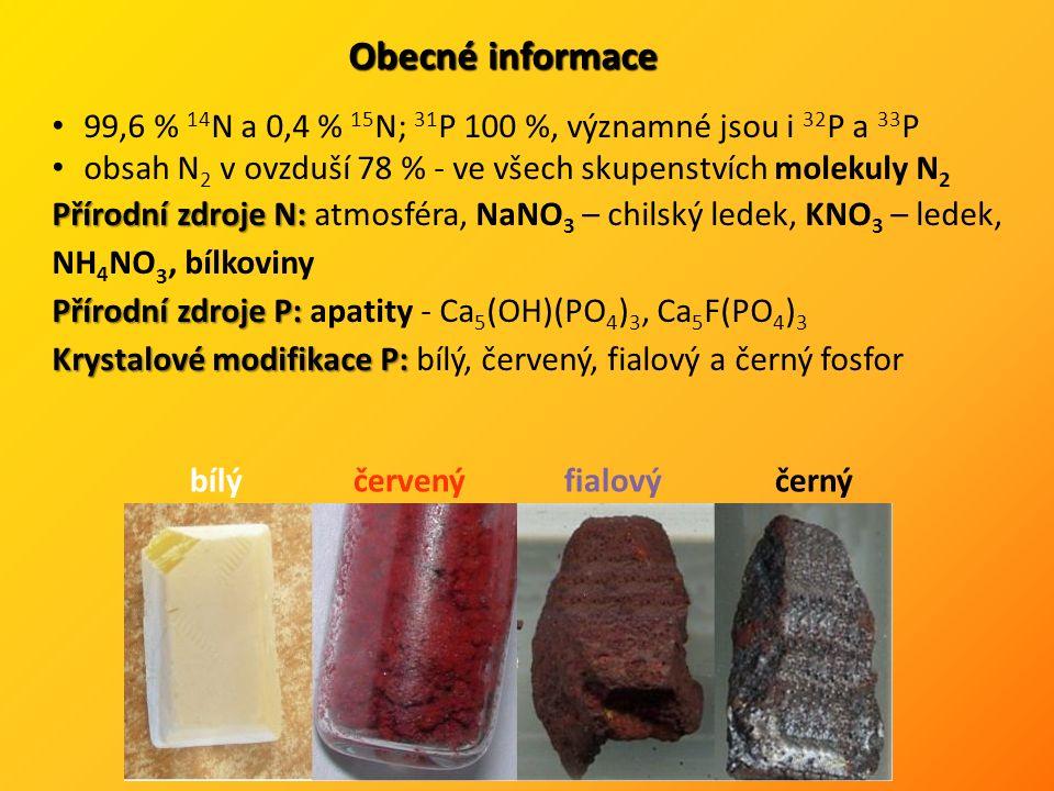 Obecné informace 99,6 % 14 N a 0,4 % 15 N; 31 P 100 %, významné jsou i 32 P a 33 P obsah N 2 v ovzduší 78 % - ve všech skupenstvích molekuly N 2 Přírodní zdroje N: Přírodní zdroje N: atmosféra, NaNO 3 – chilský ledek, KNO 3 – ledek, NH 4 NO 3, bílkoviny Přírodní zdroje P: Přírodní zdroje P: apatity - Ca 5 (OH)(PO 4 ) 3, Ca 5 F(PO 4 ) 3 Krystalové modifikace P: Krystalové modifikace P: bílý, červený, fialový a černý fosfor bílýčervenýfialovýčerný