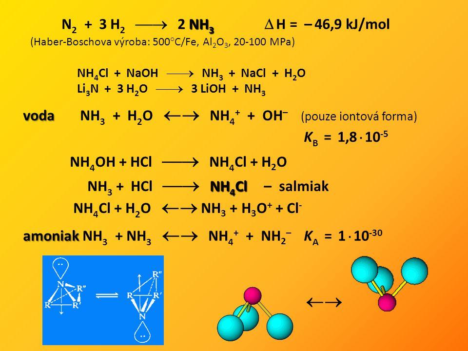 NH 3 N 2 + 3 H 2  2 NH 3  H = – 46,9 kJ/mol (Haber-Boschova výroba: 500°C/Fe, Al 2 O 3, 20-100 MPa) NH 4 Cl + NaOH  NH 3 + NaCl + H 2 O Li 3 N + 3 H 2 O  3 LiOH + NH 3 voda voda NH 3 + H 2 O  NH 4 + + OH – (pouze iontová forma) K B = 1,8 · 10 -5 NH 4 OH + HCl  NH 4 Cl + H 2 O NH 4 Cl NH 3 + HCl  NH 4 Cl – salmiak NH 4 Cl + H 2 O  NH 3 + H 3 O + + Cl -  amoniak amoniak NH 3 + NH 3  NH 4 + + NH 2 – K A = 1 · 10 -30
