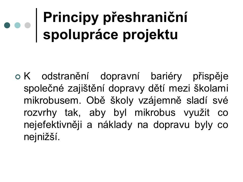 Hodnocení aktivity č.