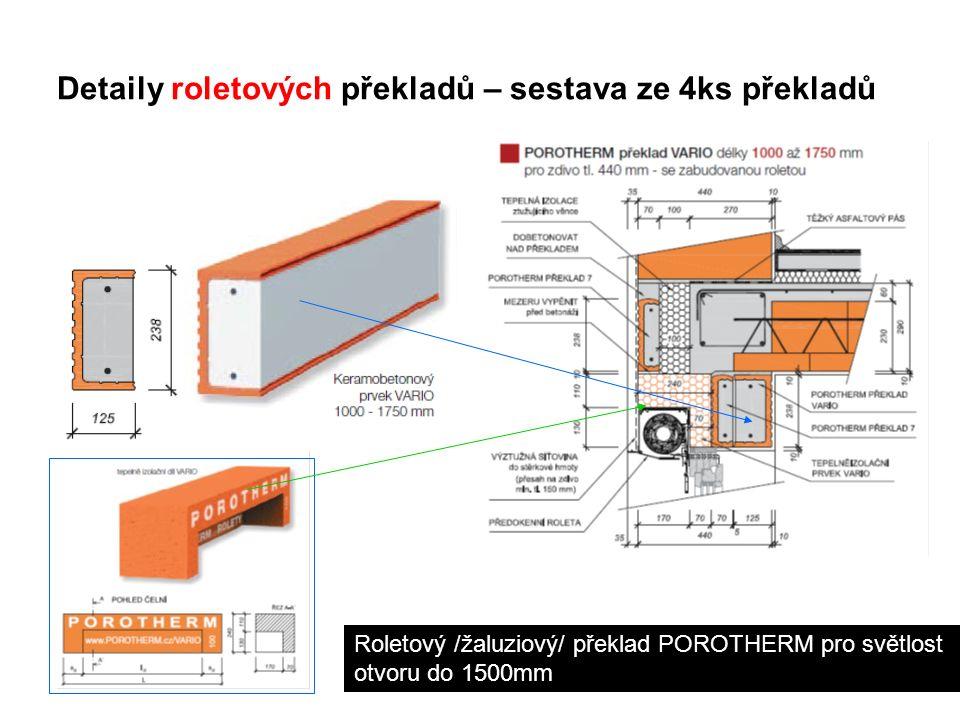 Detaily žaluziových překladů sestava ze 4ks překladů Roletový /žaluziový/ překlad POROTHERM pro světlost otvoru od 2000 do 3500mm