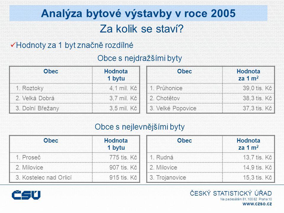 ČESKÝ STATISTICKÝ ÚŘAD Na padesátém 81, 100 82 Praha 10 www.czso.cz Obce s nejdražšími byty ObecHodnota 1 bytu 1.