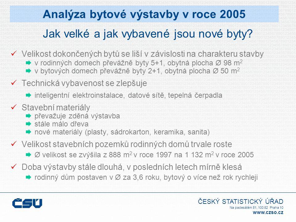 ČESKÝ STATISTICKÝ ÚŘAD Na padesátém 81, 100 82 Praha 10 www.czso.cz Jak velké a jak vybavené jsou nové byty.