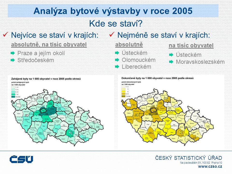 ČESKÝ STATISTICKÝ ÚŘAD Na padesátém 81, 100 82 Praha 10 www.czso.cz Kde se staví.