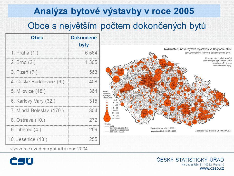 ČESKÝ STATISTICKÝ ÚŘAD Na padesátém 81, 100 82 Praha 10 www.czso.cz Obce s největším počtem dokončených bytů ObecDokončené byty 1.