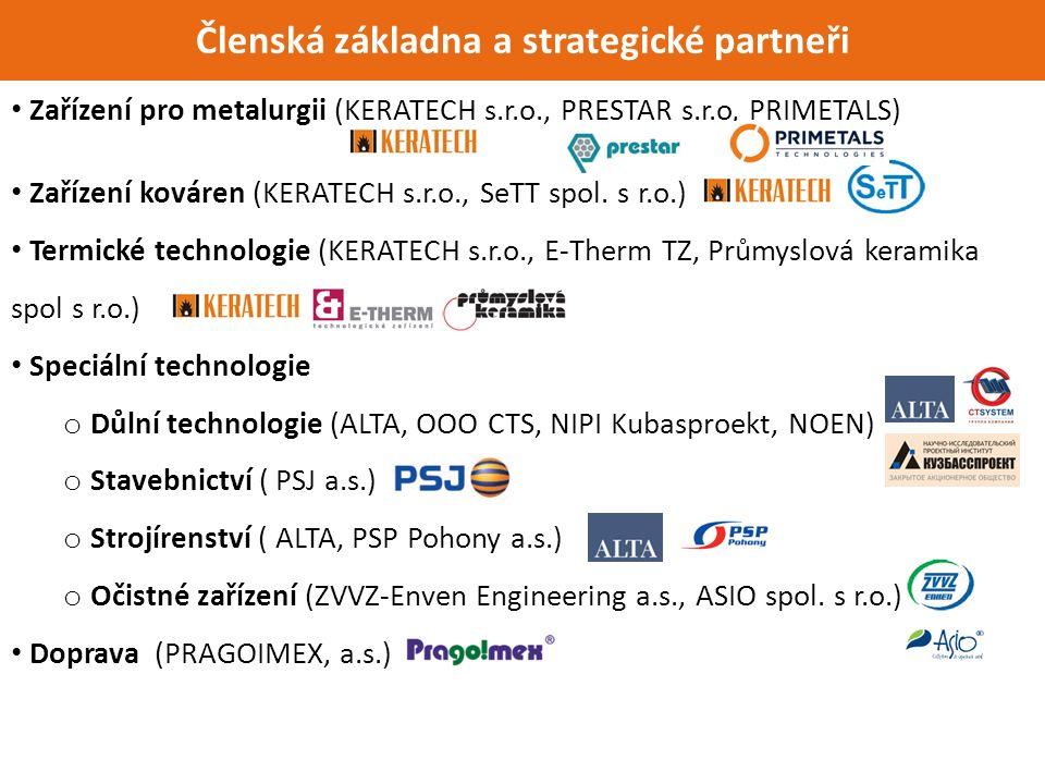 Členská základna a strategické partneři Zařízení pro metalurgii (KERATECH s.r.o., PRESTAR s.r.o, PRIMETALS) Zařízení kováren (KERATECH s.r.o., SeTT spol.