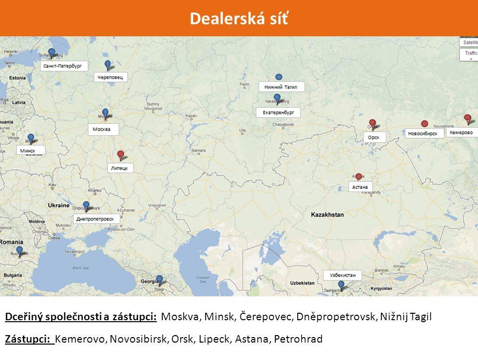 Dealerská síť Dceřiný společnosti a zástupci: Moskva, Minsk, Čerepovec, Dněpropetrovsk, Nižnij Tagil Zástupci: Kemerovo, Novosibirsk, Orsk, Lipeck, Astana, Petrohrad