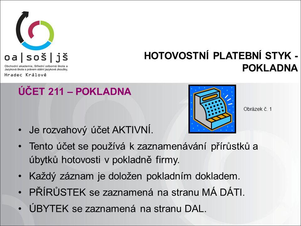 HOTOVOSTNÍ PLATEBNÍ STYK - POKLADNA Zdroj: ŠTOHL, Pavel.