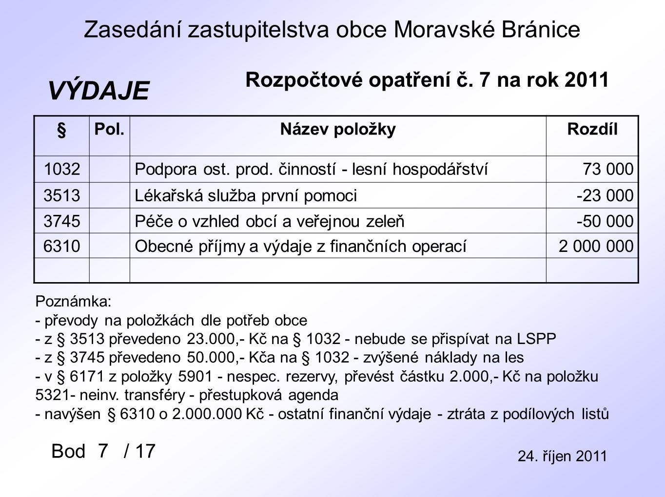 Zasedání zastupitelstva obce Moravské Bránice 24. říjen 2011 Bod / 17 7 Rozpočtové opatření č.
