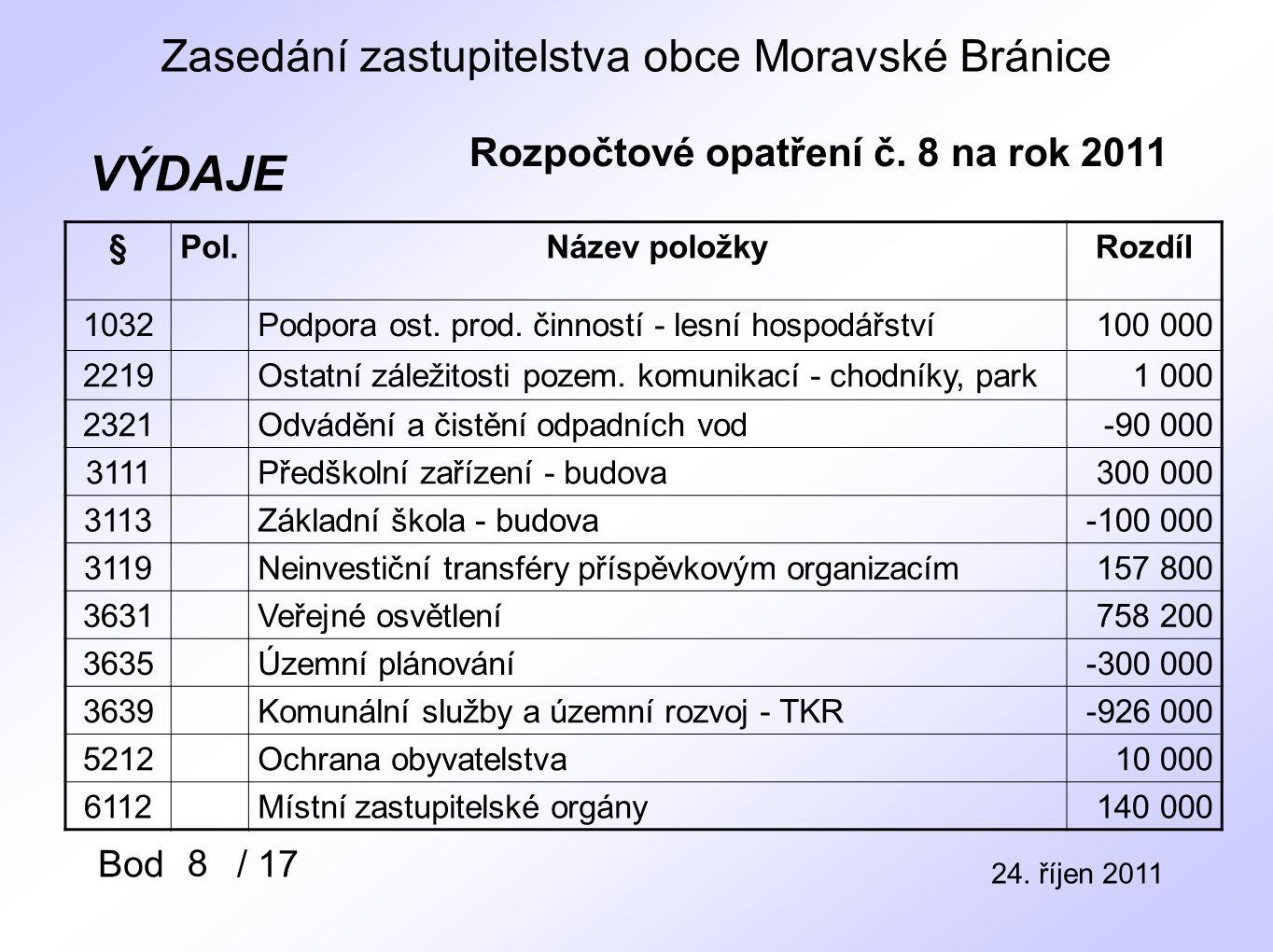 Zasedání zastupitelstva obce Moravské Bránice 24. říjen 2011 Bod / 17 8 Rozpočtové opatření č.
