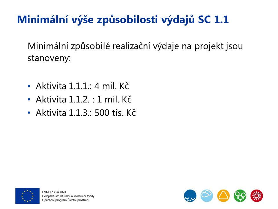 Minimální výše způsobilosti výdajů SC 1.1 Minimální způsobilé realizační výdaje na projekt jsou stanoveny : Aktivita 1.1.1.: 4 mil.