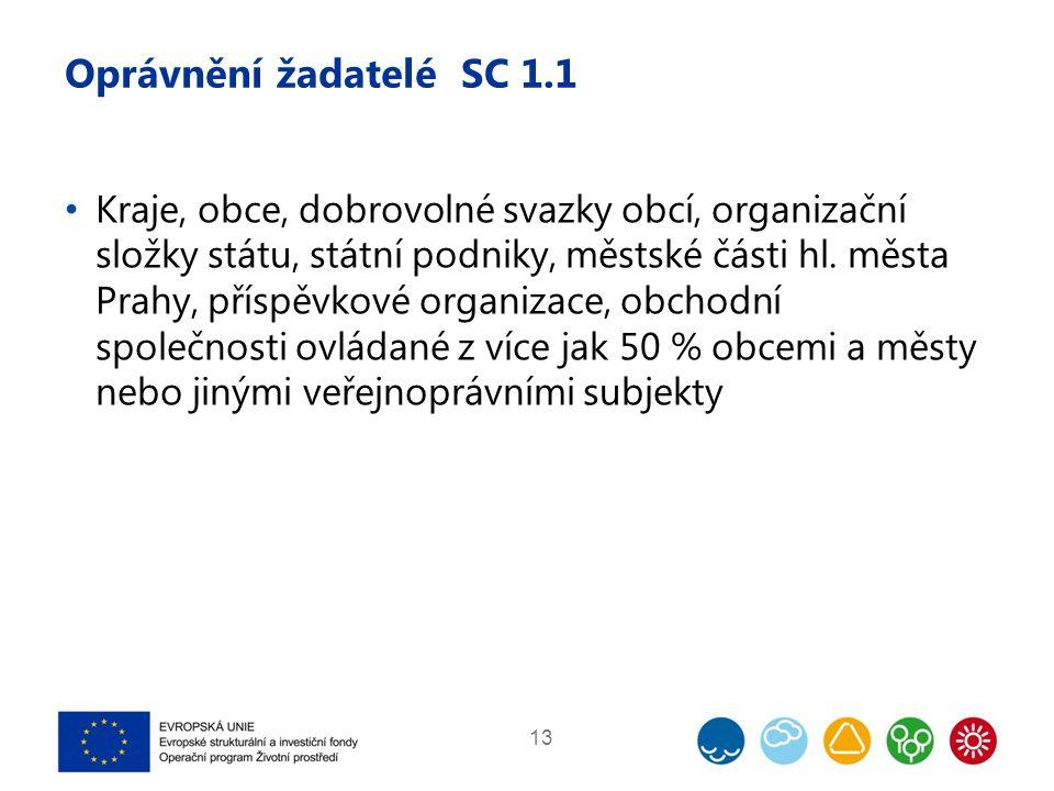 Oprávnění žadatelé SC 1.1 Kraje, obce, dobrovolné svazky obcí, organizační složky státu, státní podniky, městské části hl.