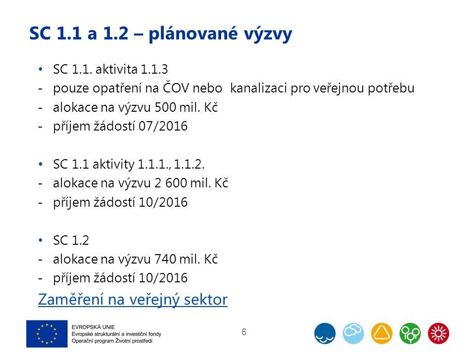 Hodnotící kritéria pro SC 1.1 Projektová připravenost (bonifikace - vodoprávní rozhodnutí; realizační projektová dokumentace; smlouva o dílo) Soulad s plánováním v oblasti vod (typy listů opatření; vliv opatření na stav vodního útvaru) Podchycení volných výustí Chráněná území Technická kvalita projektu v ukazateli náklady na kanalizaci Kč/EO je dán max.